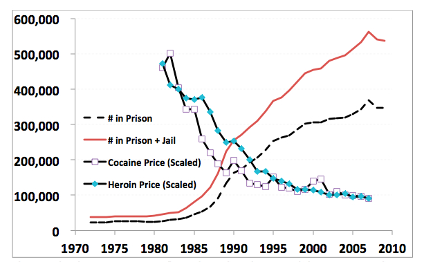 drug-prices-and-prisoners